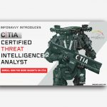 Certified Threat Intelligence Analyst | CTIA