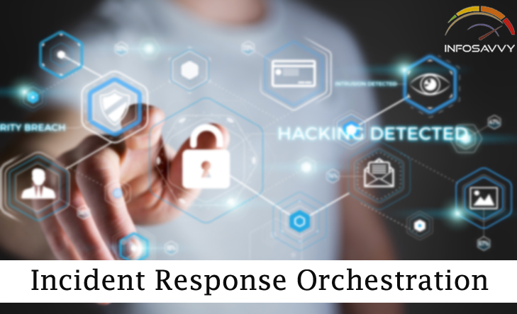 Incident-Response-Orchestration