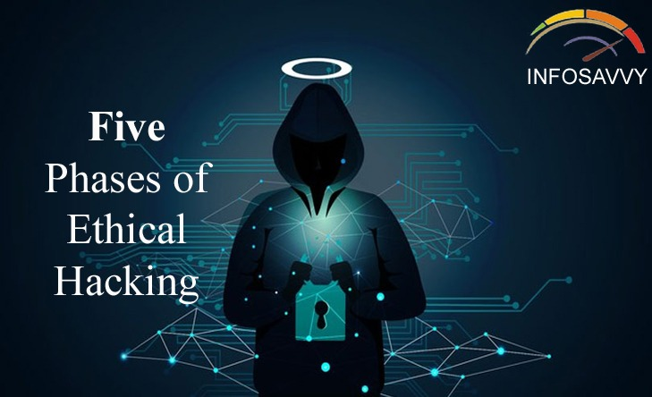 5-Phases-of-Hacking