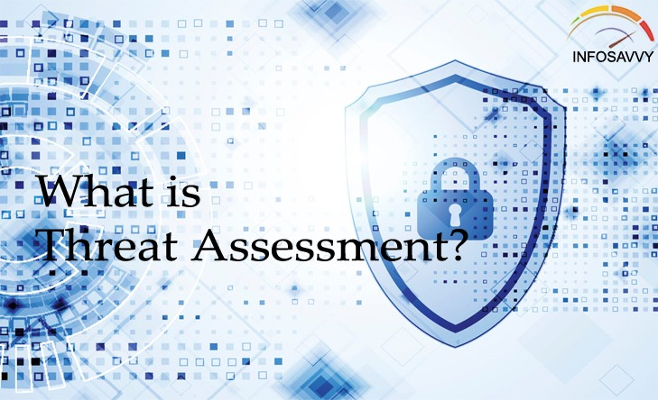 What-Is-Threat-Assessment