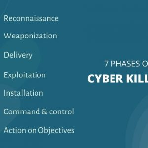 what-is-cyber-kill-chain-and-its-7-phases