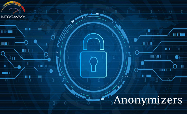 what-is-Anonymizers