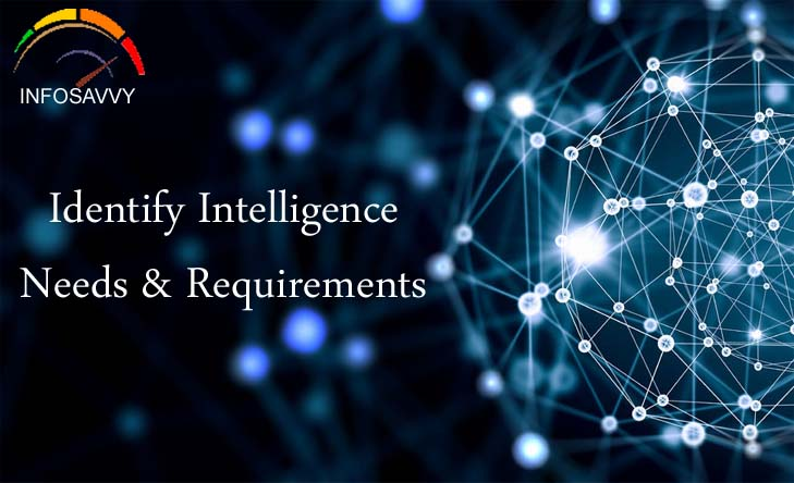 identify-intelligence-needs-and-requirements