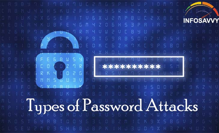 Password-Attacks