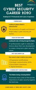 IT-security-infosavvy