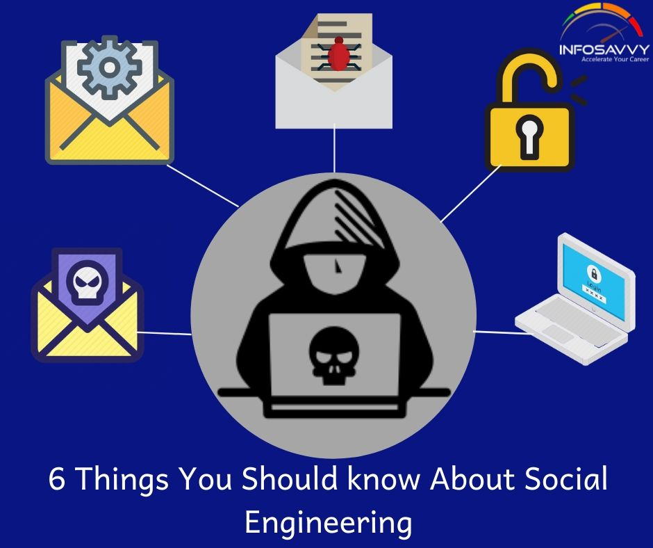 6-Things-You -Should-know -About Social -Engineering