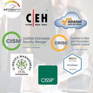 Top IT Management Certifications of 2020