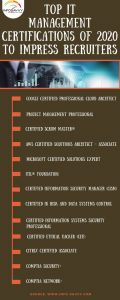 courses of infography