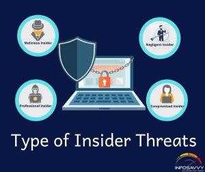 types-of-insider-threat-infosavvy
