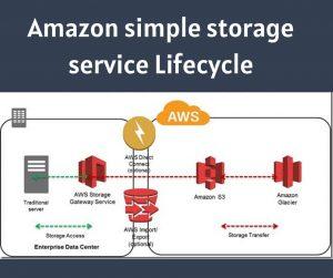 Amazon simple storage service Lifecycle-infosavvy