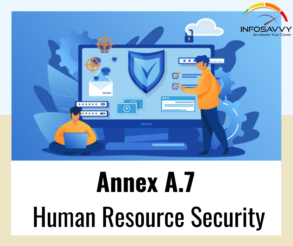 Annex-A.7-Human-Resource-Security
