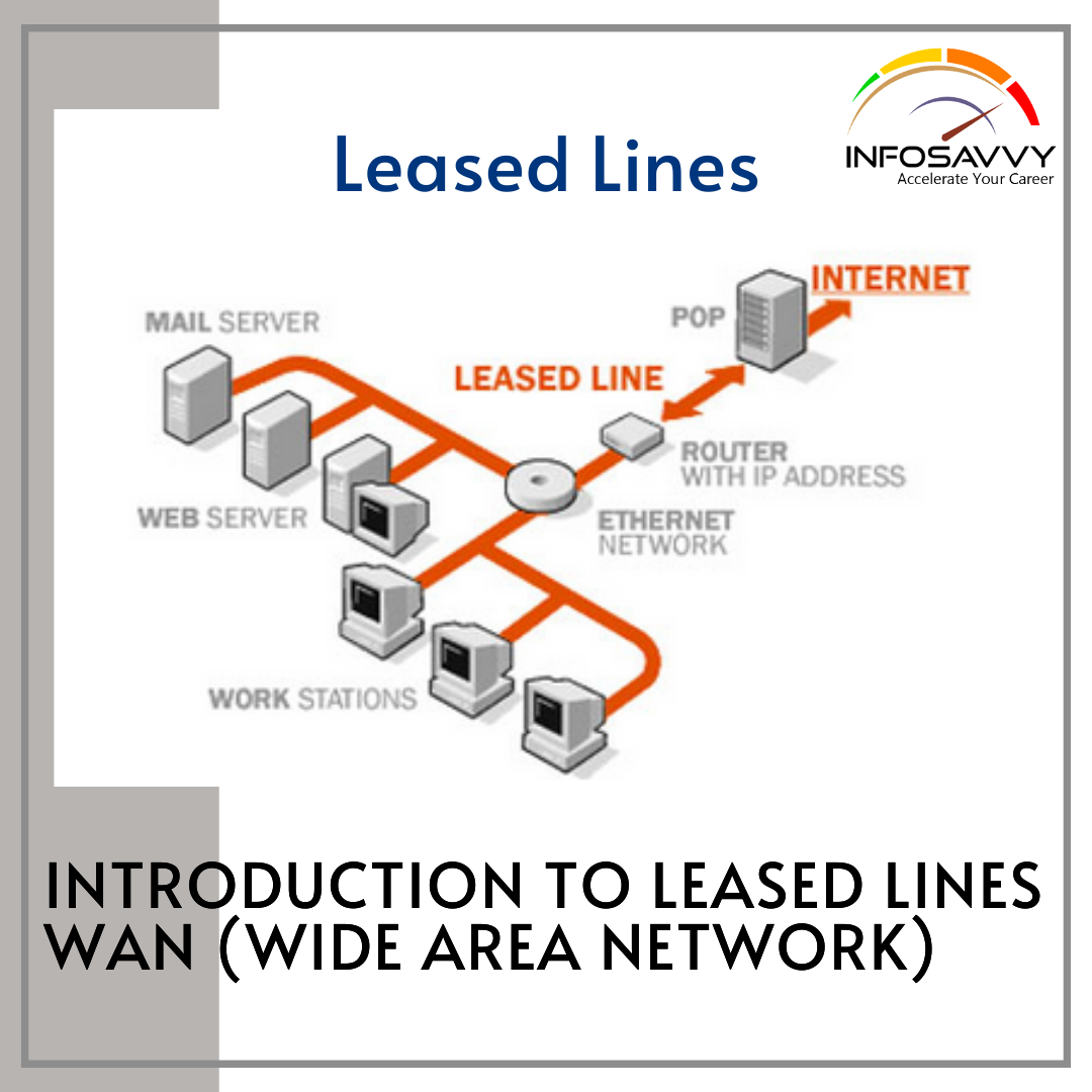Introduction-to-Leased-Lines-WAN-(Wide Area Network)