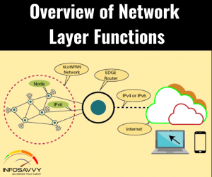 Overview-of-Network-Layer Functions