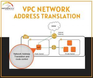 vpc-network-address-translation