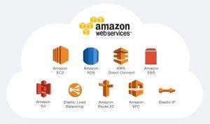 Services Related Elastic Compute Cloud (EC2)