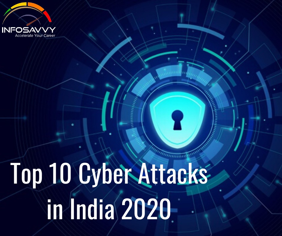2020-Top-10-Cyber-Attacks-in-India