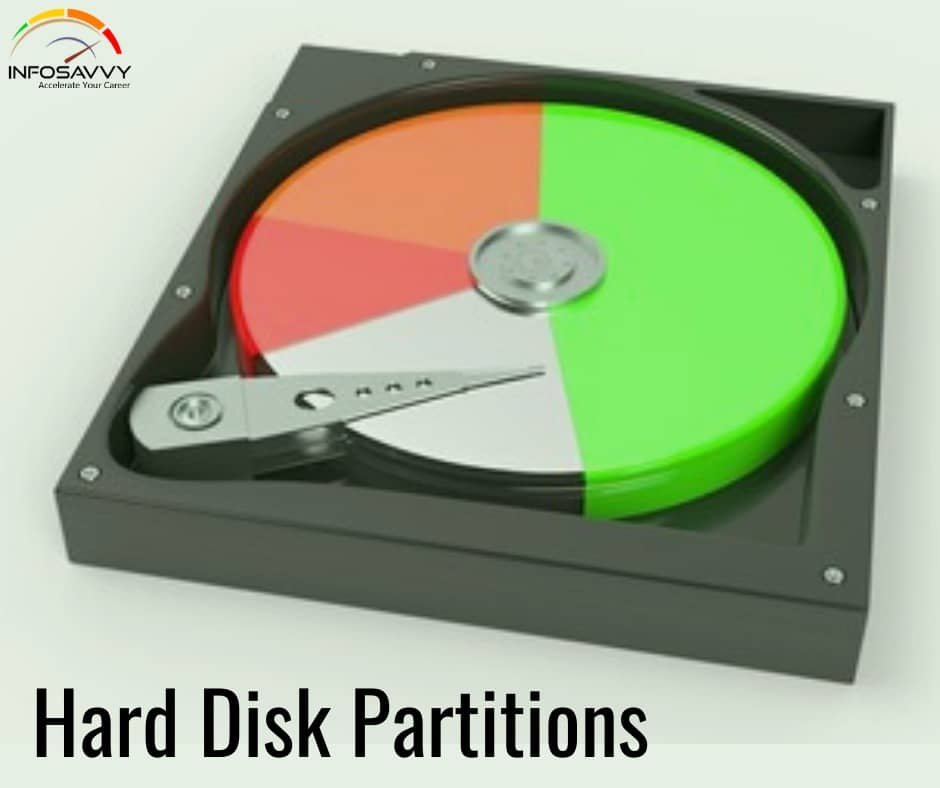 Hard-Disk-Partitions