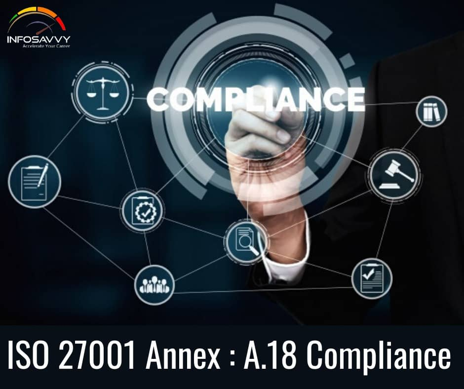 ISO-27001-Annex-A.18-Compliance
